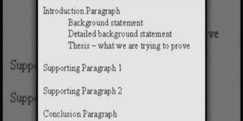 the basic essay structure or proper essay format